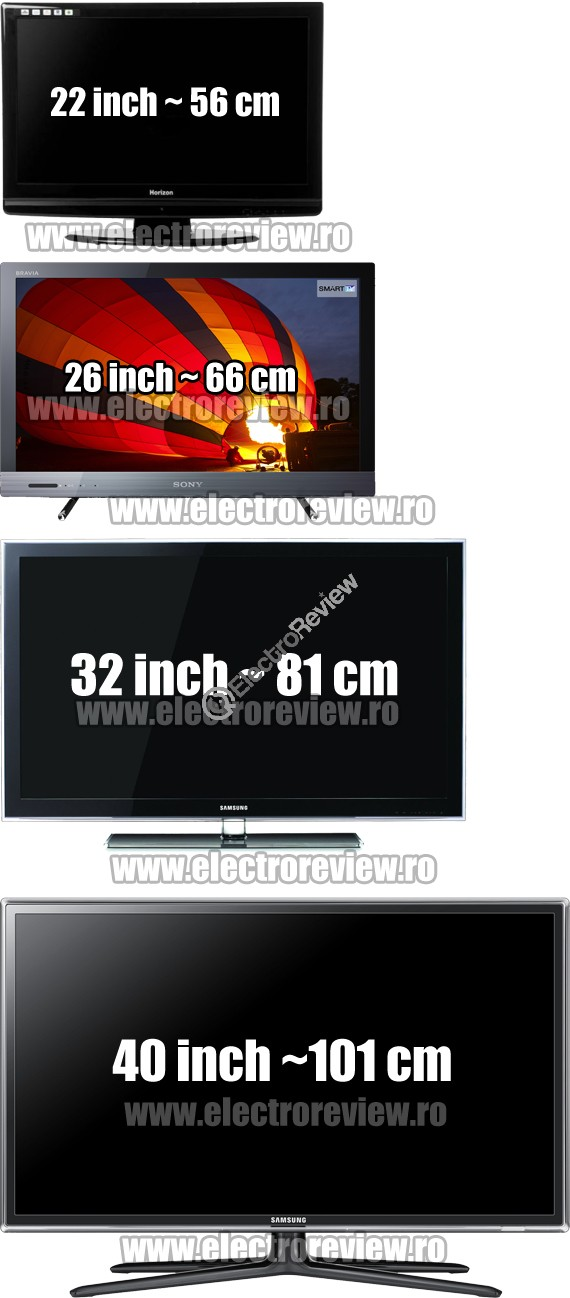 diferenta intre dimensiunile ecranelor la tv 66 cm vs 81. Black Bedroom Furniture Sets. Home Design Ideas