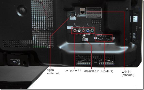 Conectari TX-P42XT50E