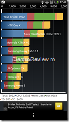 quadrant benchmark htc one x