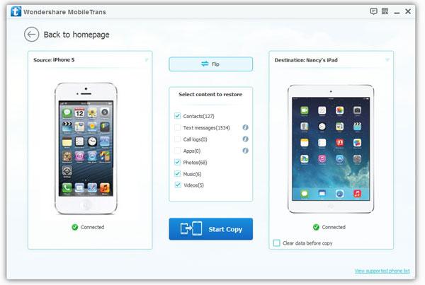 Cum transferi datele de pe un iPhone pe un iPad