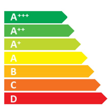 Clasa A+++ este cea mai înaltă clasă de eficiență energetică