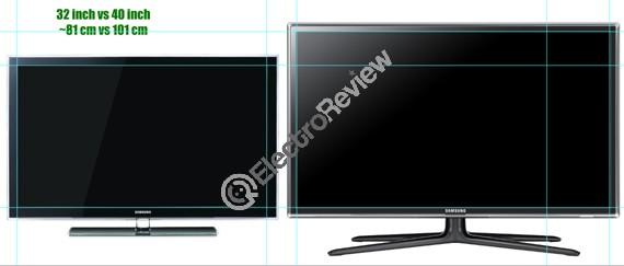 Un ecran de 32 inch vs unul de 40 inch, intr-o comparatie aproximativa