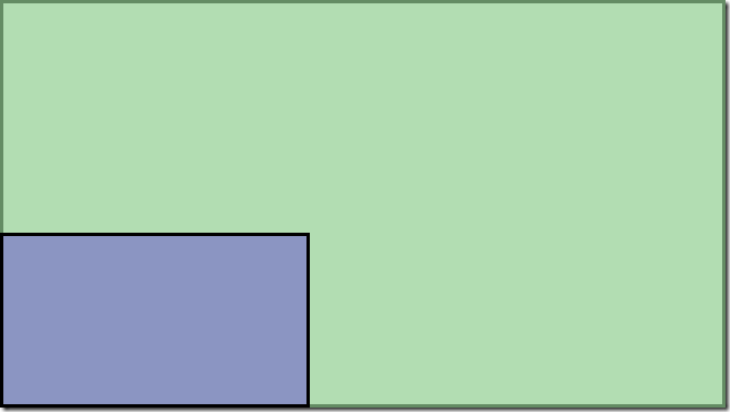 32 inch vs 75 inch